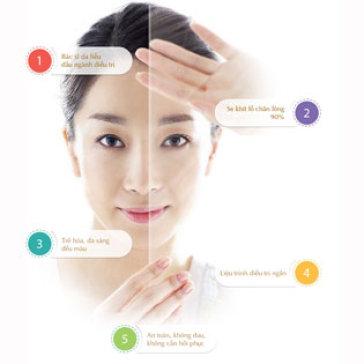 5 Lần Thu Nhỏ Chân Lông Và Trẻ Hóa Da Công Nghệ Laser YAD, Tặng 5 Lần Chạy Vitamin C